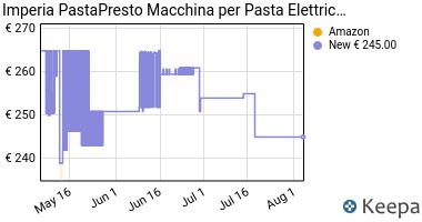Prezzo PASTAPRESTO ELETTRICA 230V MACCHINA PER