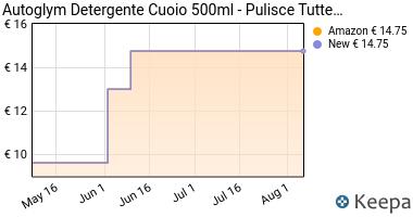 Prezzo Autoglym Detergente Cuoio 500 ml-