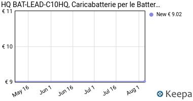 Prezzo HQ BAT-LEAD-C10HQ, Caricabatterie per le