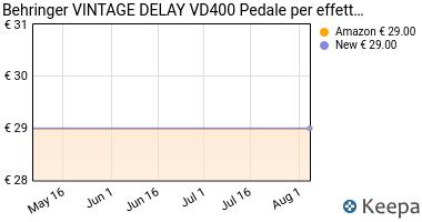 Prezzo Behringer VD400 Pedale Vintage delay