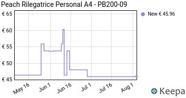 Prezzo Rilegatrice Peach Personal A4- PB200-09