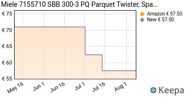 Prezzo Miele SBB 300-3 PQ Twister Spazzola per