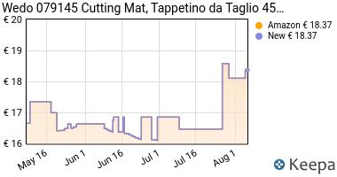 Prezzo Wedo 079145 Cutting Mat, Tappetino da