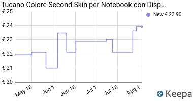 Prezzo Tucano Colore Second Skin per notebook