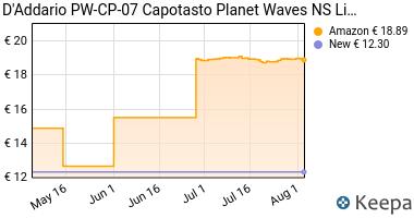 Prezzo D'Addario PW-CP-07 Capotasto Planet