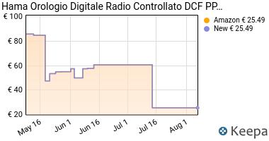 Prezzo HAMA Orologio digitale Radio controllato