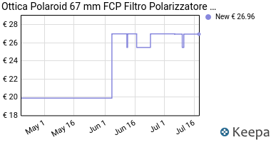 Prezzo Ottica Polaroid 67mm FCP Filtro