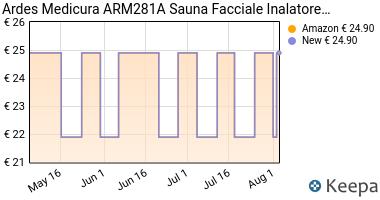 Prezzo Ardes Medicura ARM281A Sauna Facciale