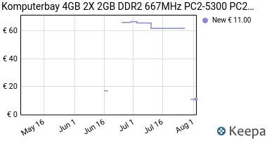 Prezzo Komputerbay 4GB 2X 2GB DDR2 667MHz