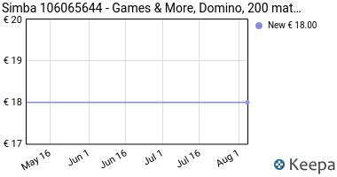 Prezzo Simba 106065644- Games & More, Domino,