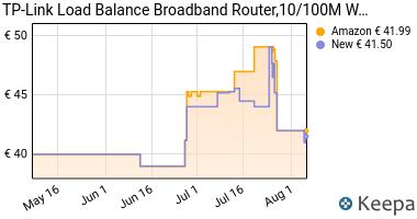 Prezzo TP-Link TL-R470T+ Load Balance Broadband