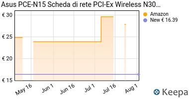 Prezzo Asus PCE-N15 Scheda di Rete PCI-Ex