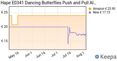 Prezzo Hape E0341- Spingi Farfalle Ballerine