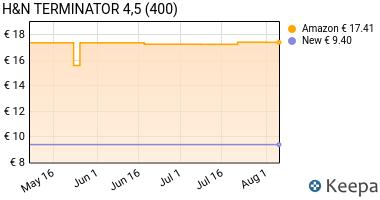 Prezzo Pallini H&N Terminator .177 / 4,50 mm