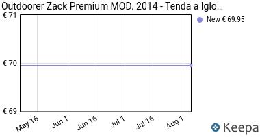 Prezzo Outdoorer Zack Premium Mod. 2014- Tenda