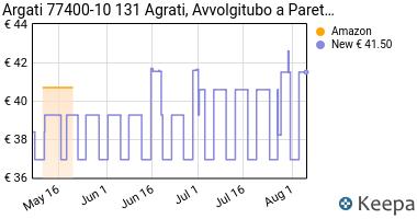 Prezzo Argati 77400-10 131 Agrati, Avvolgitubo