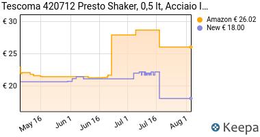 Prezzo Tescoma Shaker Per Cocktail