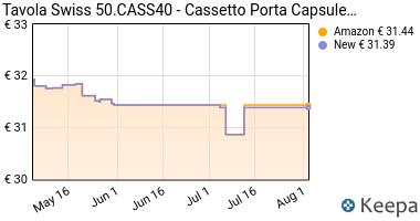 Prezzo Tavola Swiss 50.CASS40- Cassetto porta