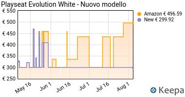 Prezzo Playseat Evolution White- Nuovo modello