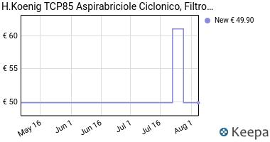 Prezzo H.Koenig TCP85 Aspirabriciole