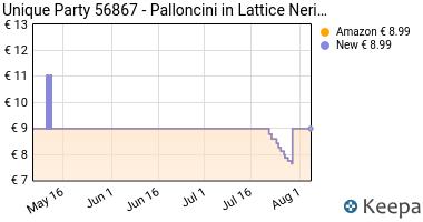 Prezzo Unique Party 56867 Palloncini in Lattice