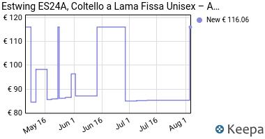 Prezzo Ascia Estwing Sportsmans Axe accetta