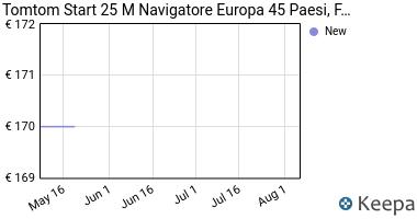 Prezzo Tomtom Start 25 M Navigatore per Europa,