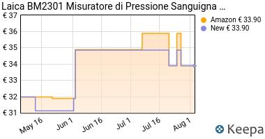 Prezzo Laica BM2301 Misuratore di pressione