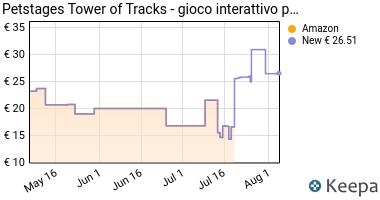 Prezzo Petstages Tower of Tracks- Gioco per