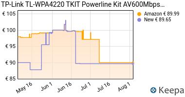 Prezzo TP-Link TL-WPA4220T Kit Powerline fino a