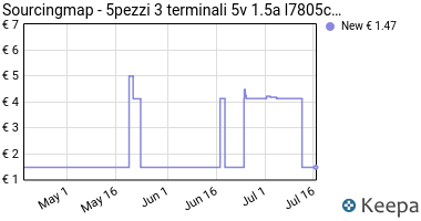 Prezzo Sourcingmap- 5pezzi 3 terminali 5v 1.5a