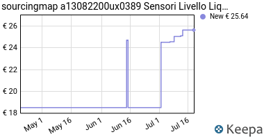 Prezzo Sourcingmap a13082200ux0389 Sensori