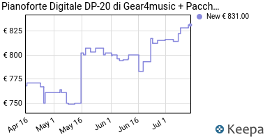 Prezzo Pianoforte digitale DP-20 Gear4music +