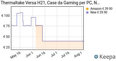 Prezzo Thermaltake Versa H21, Case da Gaming