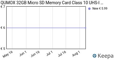 Prezzo QUMOX 32GB MICRO SD MEMORY CARD CLASS 10