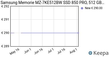 Prezzo Samsung MZ-7KE512BW SSD 850 PRO, 512 GB,