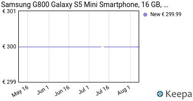 Prezzo Samsung G800 Galaxy S5 Mini Smartphone,
