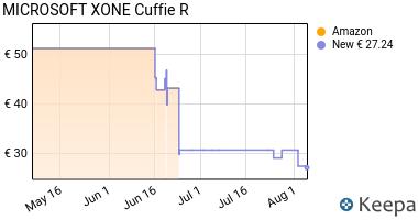 Prezzo Cuffie con Filo Xbox One, Nero