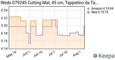 Prezzo Wedo 079245 Cutting Mat, 45 cm,