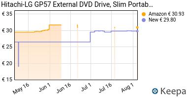 Prezzo LG GP57ES40 Masterizzatore DVD, Silver