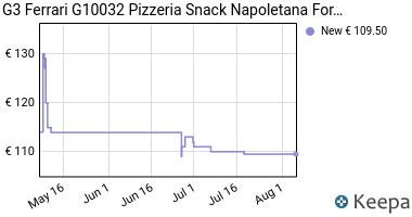 Prezzo G3Ferrari G10032 Napoletana Forno Pizza