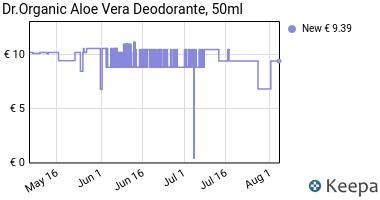 Prezzo Dr.Organic Aloe Vera Deodorante 50 ml