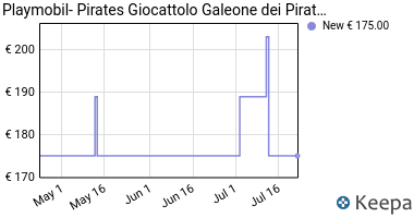 Prezzo Playmobil 6678- Galeone dei Pirati