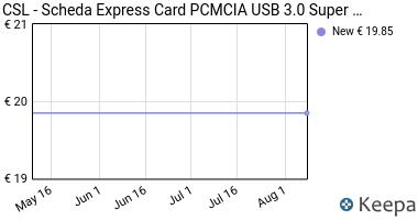 Prezzo CSL- Scheda Express Card PCMCIA USB 3.0