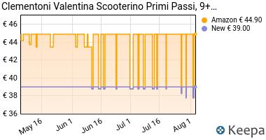 Prezzo Clementoni 17089- Valentina Scooterina