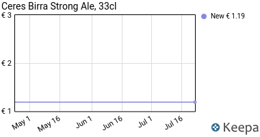 Prezzo Birra Ceres Strong Ale 0,33 lt.