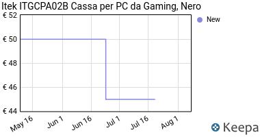 Prezzo Itek ITGCPA02B Cassa per PC da Gaming,