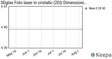 Prezzo 3Dglas Foto Laser in Cristallo (2D) 