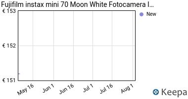 Prezzo Fujifilm Instax Mini 70 Moon White