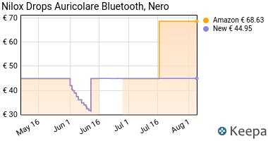 Prezzo Nilox Drops Auricolare Bluetooth, Nero
